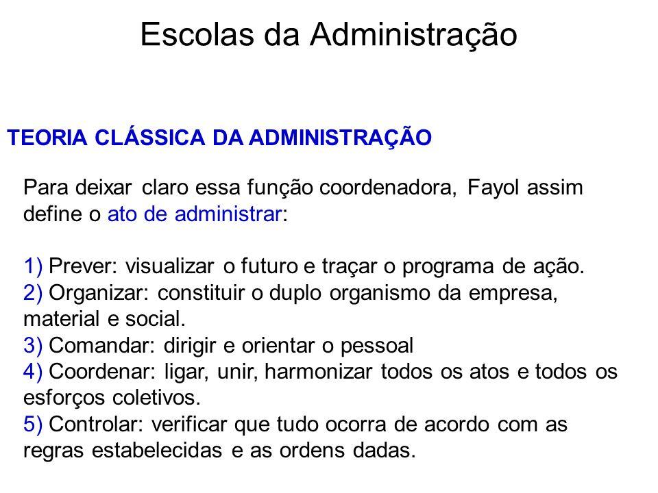Escolas da Administração TEORIA CLÁSSICA DA ADMINISTRAÇÃO Para deixar claro essa função coordenadora, Fayol assim define o ato de administrar: 1) Prev