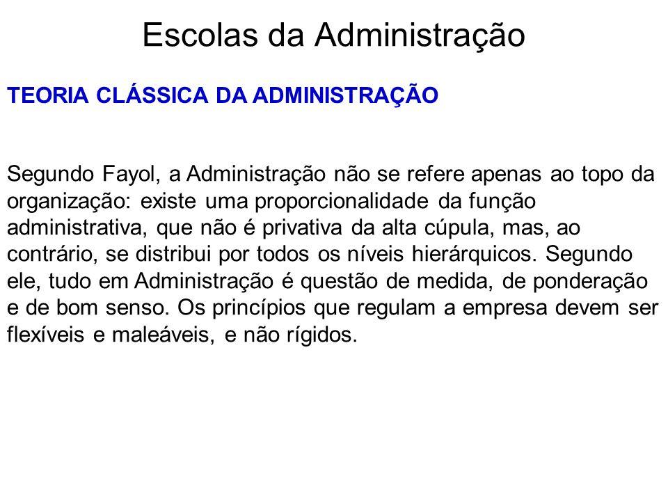Escolas da Administração TEORIA CLÁSSICA DA ADMINISTRAÇÃO Segundo Fayol, a Administração não se refere apenas ao topo da organização: existe uma propo