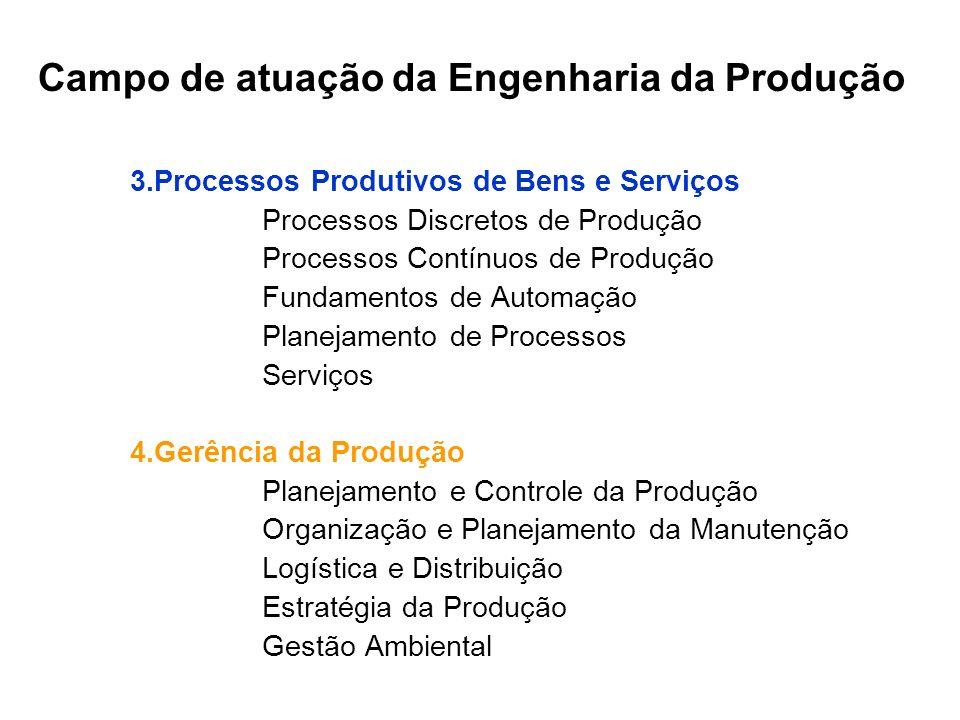 Campo de atuação da Engenharia da Produção 3.Processos Produtivos de Bens e Serviços Processos Discretos de Produção Processos Contínuos de Produção F