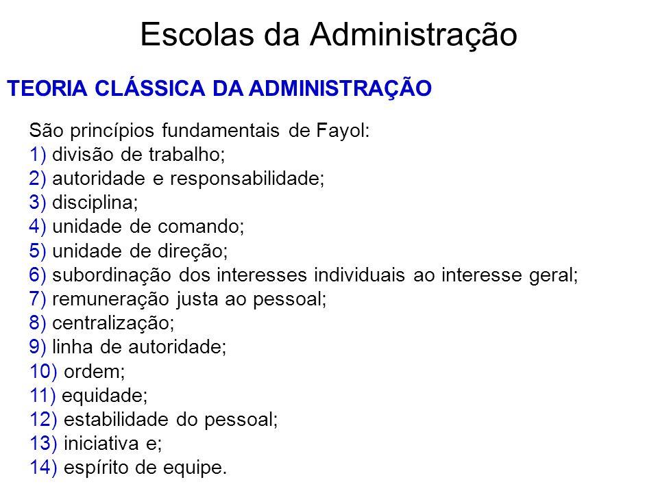 Escolas da Administração TEORIA CLÁSSICA DA ADMINISTRAÇÃO São princípios fundamentais de Fayol: 1) divisão de trabalho; 2) autoridade e responsabilida