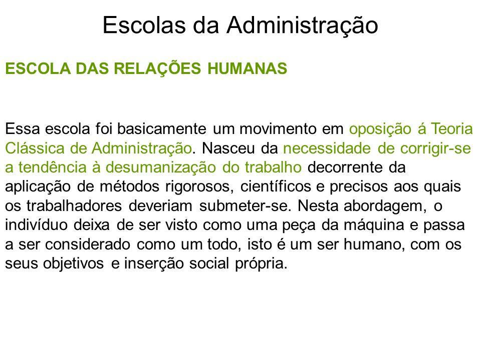 Escolas da Administração ESCOLA DAS RELAÇÕES HUMANAS Essa escola foi basicamente um movimento em oposição á Teoria Clássica de Administração. Nasceu d