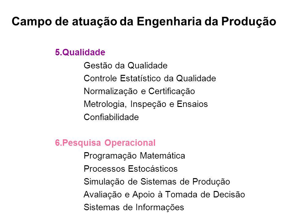 Campo de atuação da Engenharia da Produção 5.Qualidade Gestão da Qualidade Controle Estatístico da Qualidade Normalização e Certificação Metrologia, I