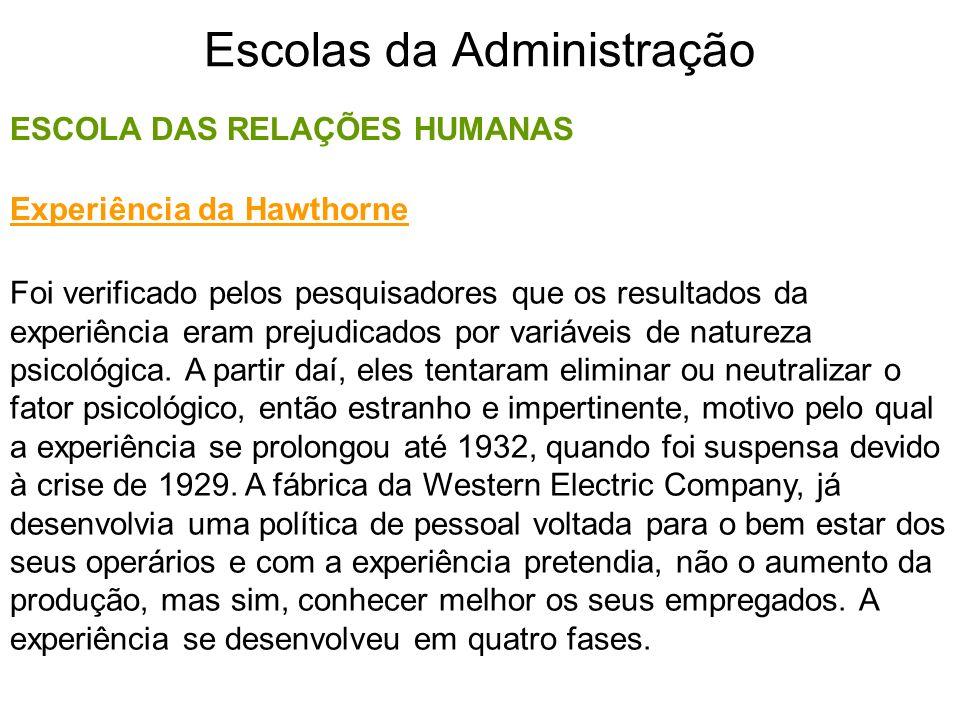 Escolas da Administração ESCOLA DAS RELAÇÕES HUMANAS Foi verificado pelos pesquisadores que os resultados da experiência eram prejudicados por variáve