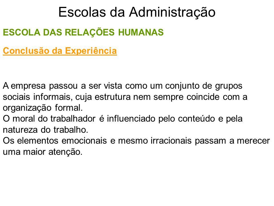 Escolas da Administração ESCOLA DAS RELAÇÕES HUMANAS A empresa passou a ser vista como um conjunto de grupos sociais informais, cuja estrutura nem sem