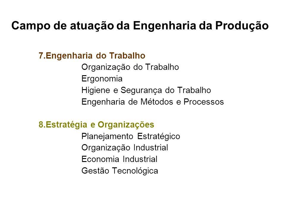 Campo de atuação da Engenharia da Produção 9.Gestão Econômica Engenharia Econômica Custos da Produção Viabilidade Econômica-Financeira 10.Gestão Ambiental Gestão Ambiental Ciclo de Vida de Produtos Planejamento Energético Políticas Ambientais 11.Ensino da Engenharia da Produção