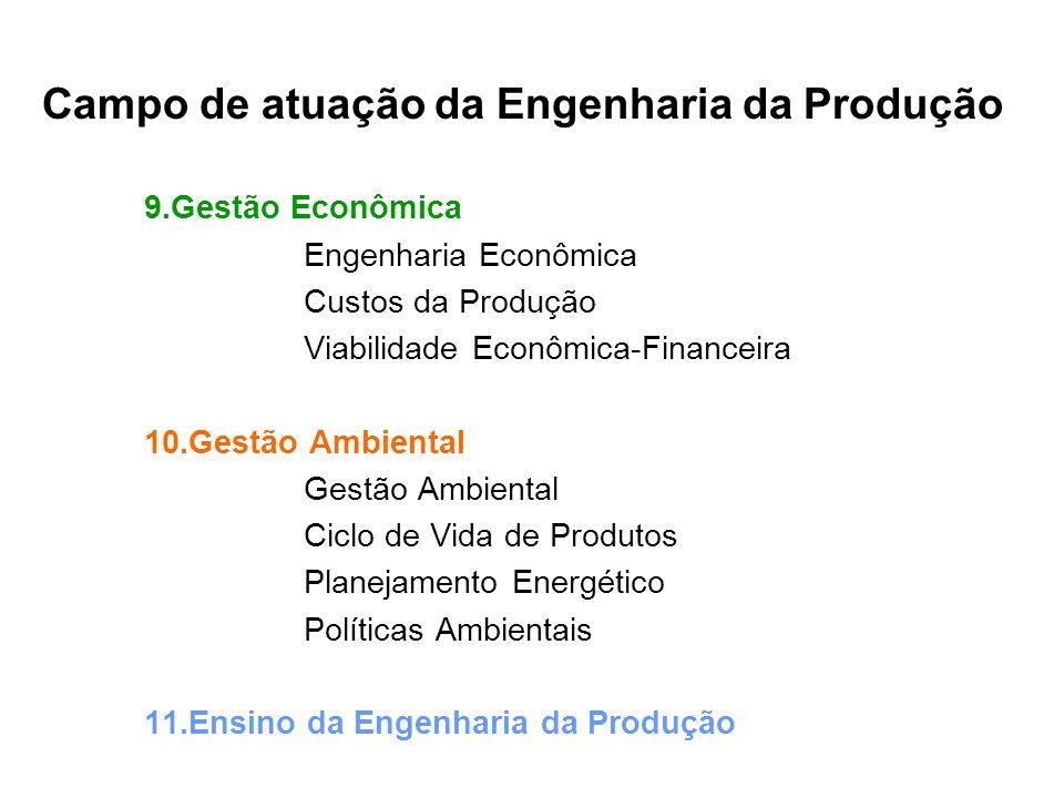 Campo de atuação da Engenharia da Produção 9.Gestão Econômica Engenharia Econômica Custos da Produção Viabilidade Econômica-Financeira 10.Gestão Ambie