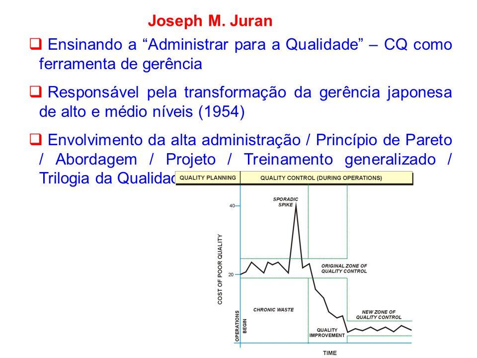 q Ensinando a Administrar para a Qualidade – CQ como ferramenta de gerência q Responsável pela transformação da gerência japonesa de alto e médio níve
