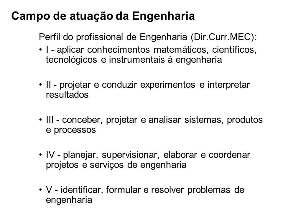 Campo de atuação da Engenharia Perfil do profissional de Engenharia (Dir.Curr.MEC): I - aplicar conhecimentos matemáticos, científicos, tecnológicos e