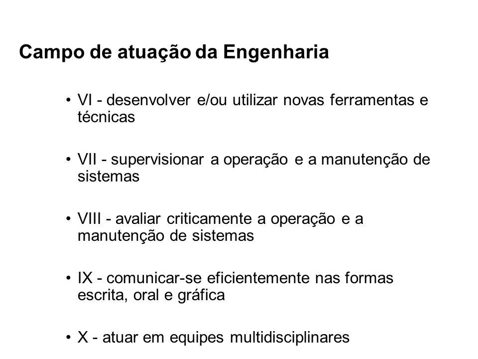 Campo de atuação da Engenharia VI - desenvolver e/ou utilizar novas ferramentas e técnicas VII - supervisionar a operação e a manutenção de sistemas V