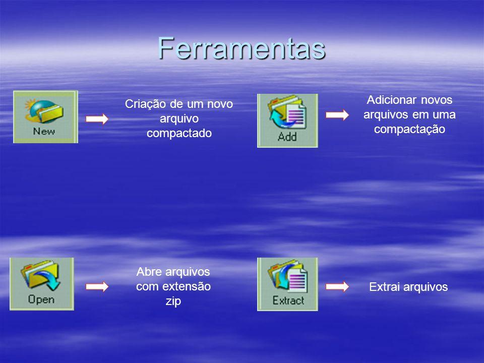 Ferramentas Criação de um novo arquivo compactado Abre arquivos com extensão zip Adicionar novos arquivos em uma compactação Extrai arquivos