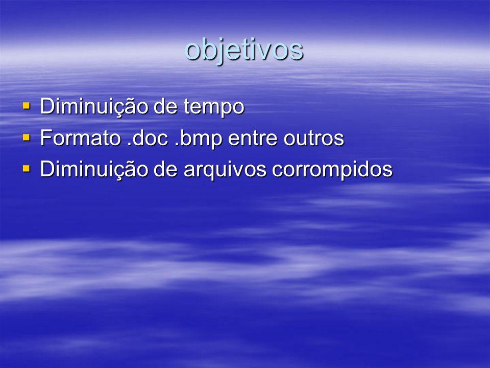 objetivos Diminuição de tempo Diminuição de tempo Formato.doc.bmp entre outros Formato.doc.bmp entre outros Diminuição de arquivos corrompidos Diminui