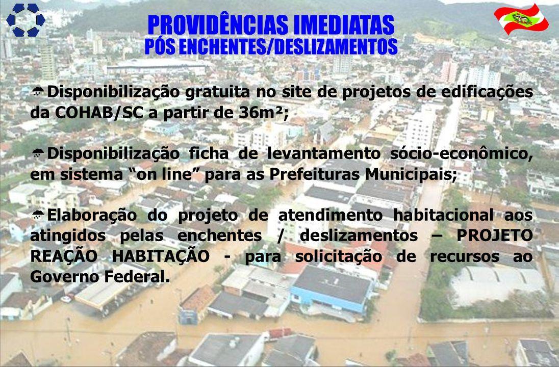 Disponibilização gratuita no site de projetos de edificações da COHAB/SC a partir de 36m²; Disponibilização ficha de levantamento sócio-econômico, em