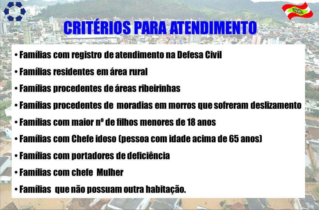 Famílias com registro de atendimento na Defesa Civil Famílias residentes em área rural Famílias procedentes de áreas ribeirinhas Famílias procedentes