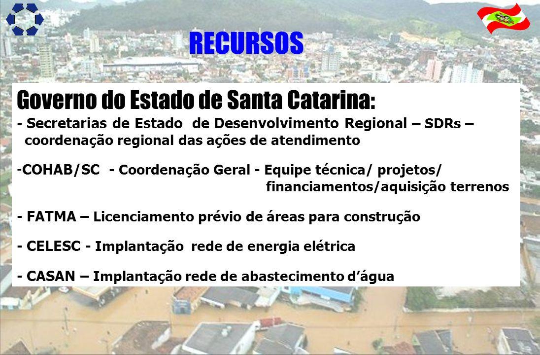 Governo do Estado de Santa Catarina: - Secretarias de Estado de Desenvolvimento Regional – SDRs – coordenação regional das ações de atendimento -COHAB