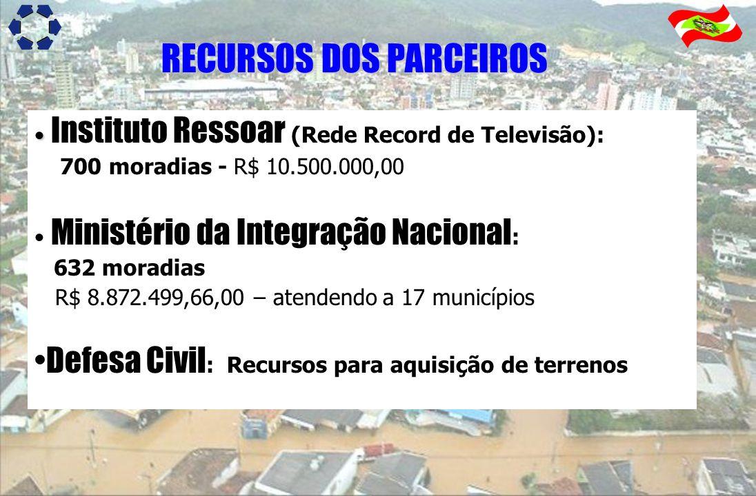 RECURSOS DOS PARCEIROS Instituto Ressoar (Rede Record de Televisão): 700 moradias - R$ 10.500.000,00 Ministério da Integração Nacional : 632 moradias