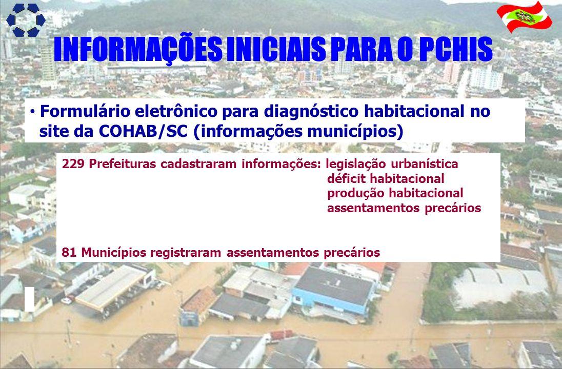 INFORMAÇÕES INICIAIS PARA O PCHIS Formulário eletrônico para diagnóstico habitacional no site da COHAB/SC (informações municípios) 229 Prefeituras cad