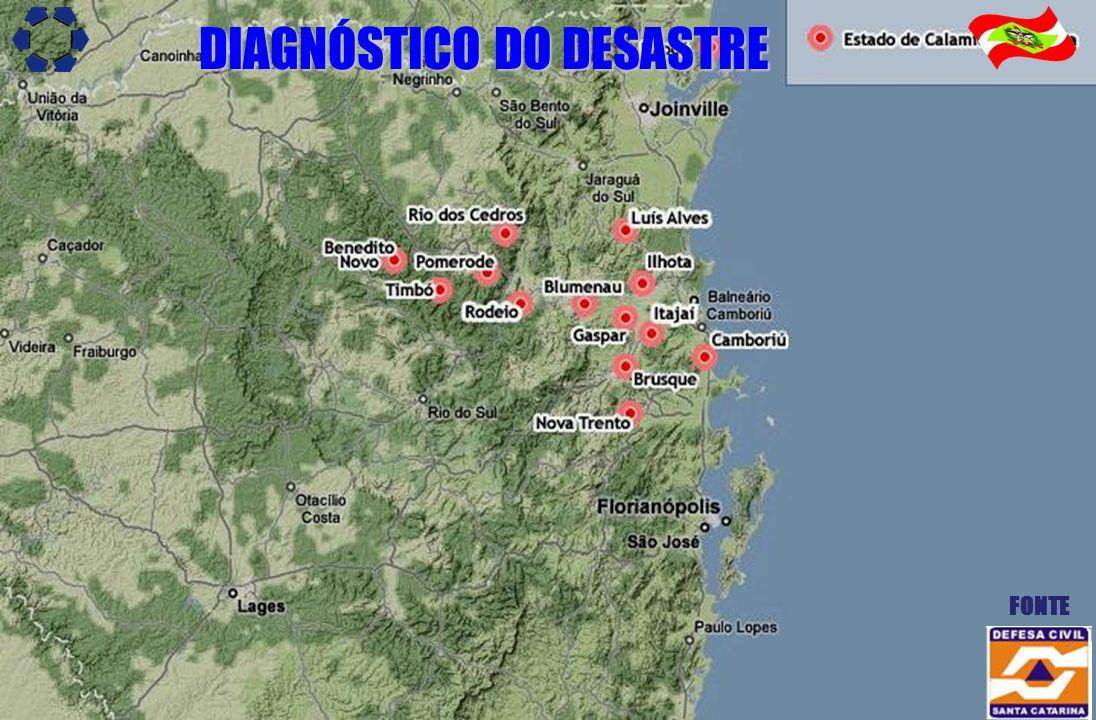 DIAGNÓSTICO DO DESASTRE FONTE