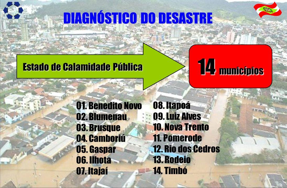 Situação de Emergência Situação de Emergência 63 municípios 01.