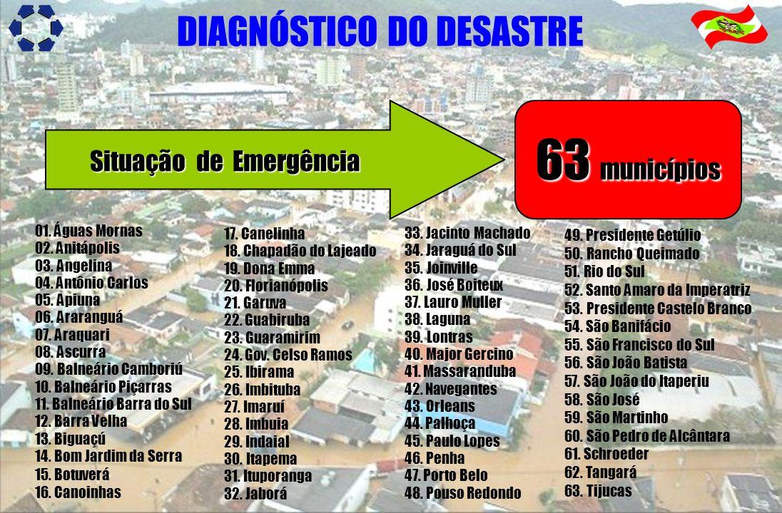 Estado de calamidadeEstradas interditadas Municípios com vítimas fataisMunicípios isoladosOutros municípios atingidos FONTE DIAGNÓSTICO DO DESASTRE