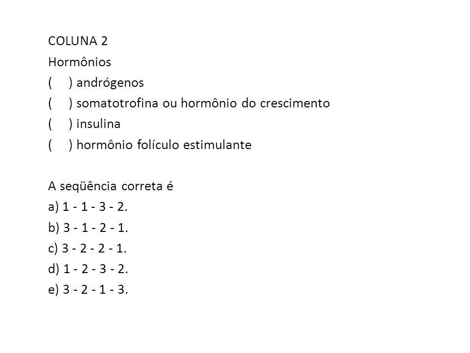 COLUNA 2 Hormônios ( ) andrógenos ( ) somatotrofina ou hormônio do crescimento ( ) insulina ( ) hormônio folículo estimulante A seqüência correta é a)