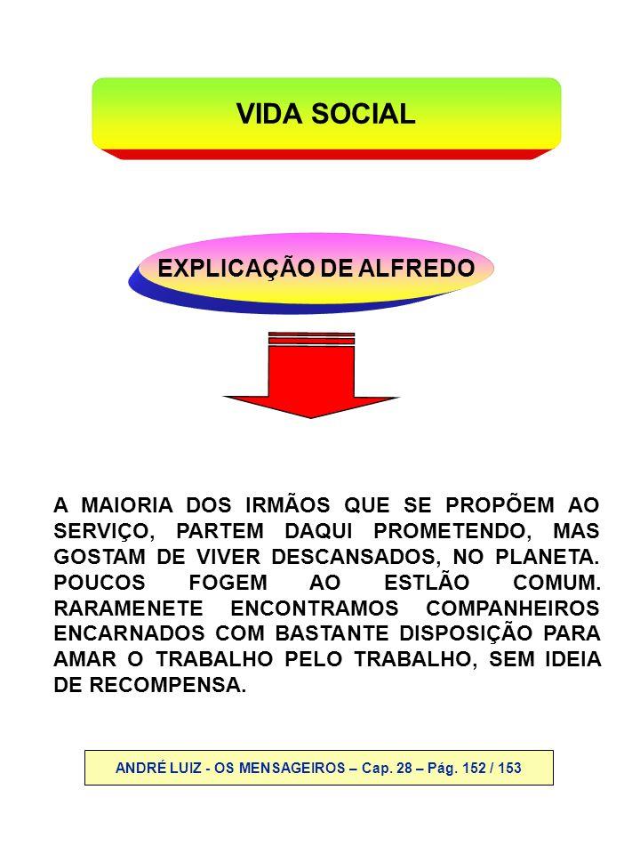 EXPLICAÇÃO DE ALFREDO VIDA SOCIAL A MAIORIA DOS IRMÃOS QUE SE PROPÕEM AO SERVIÇO, PARTEM DAQUI PROMETENDO, MAS GOSTAM DE VIVER DESCANSADOS, NO PLANETA
