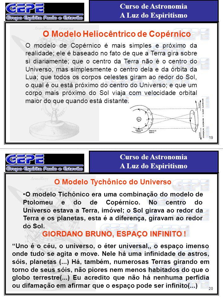 Curso de Astronomia A Luz do Espiritismo Curso de Astronomia A Luz do Espiritismo 20 19 O Modelo Heliocêntrico de Copérnico O modelo de Copérnico é ma