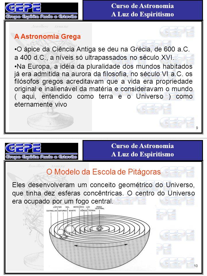 Curso de Astronomia A Luz do Espiritismo Curso de Astronomia A Luz do Espiritismo A Astronomia Grega O ápice da Ciência Antiga se deu na Grécia, de 60