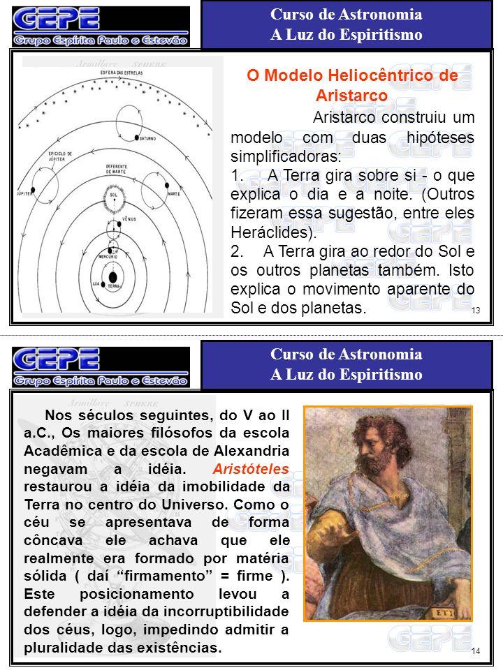 Curso de Astronomia A Luz do Espiritismo Curso de Astronomia A Luz do Espiritismo 13 14 O Modelo Heliocêntrico de Aristarco Aristarco construiu um mod