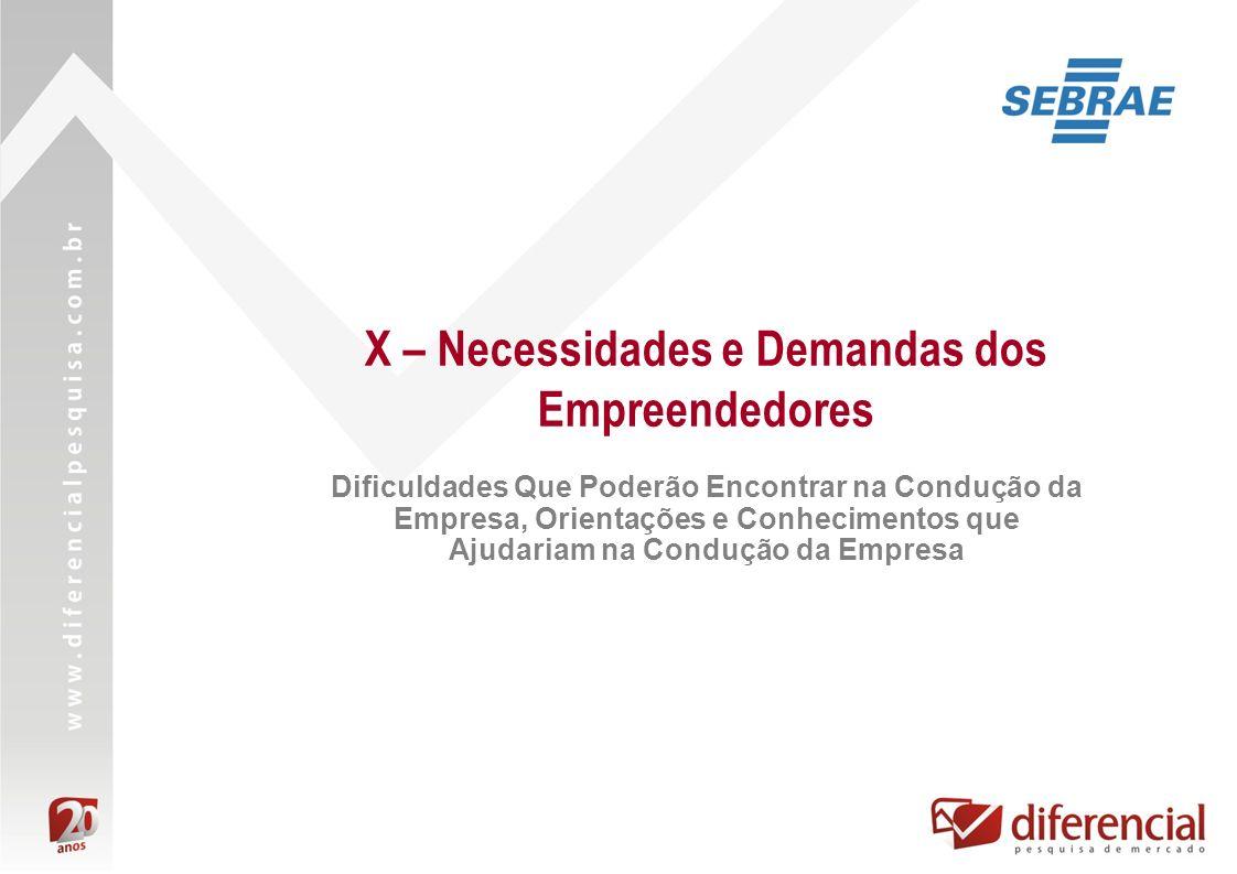 X – Necessidades e Demandas dos Empreendedores Dificuldades Que Poderão Encontrar na Condução da Empresa, Orientações e Conhecimentos que Ajudariam na