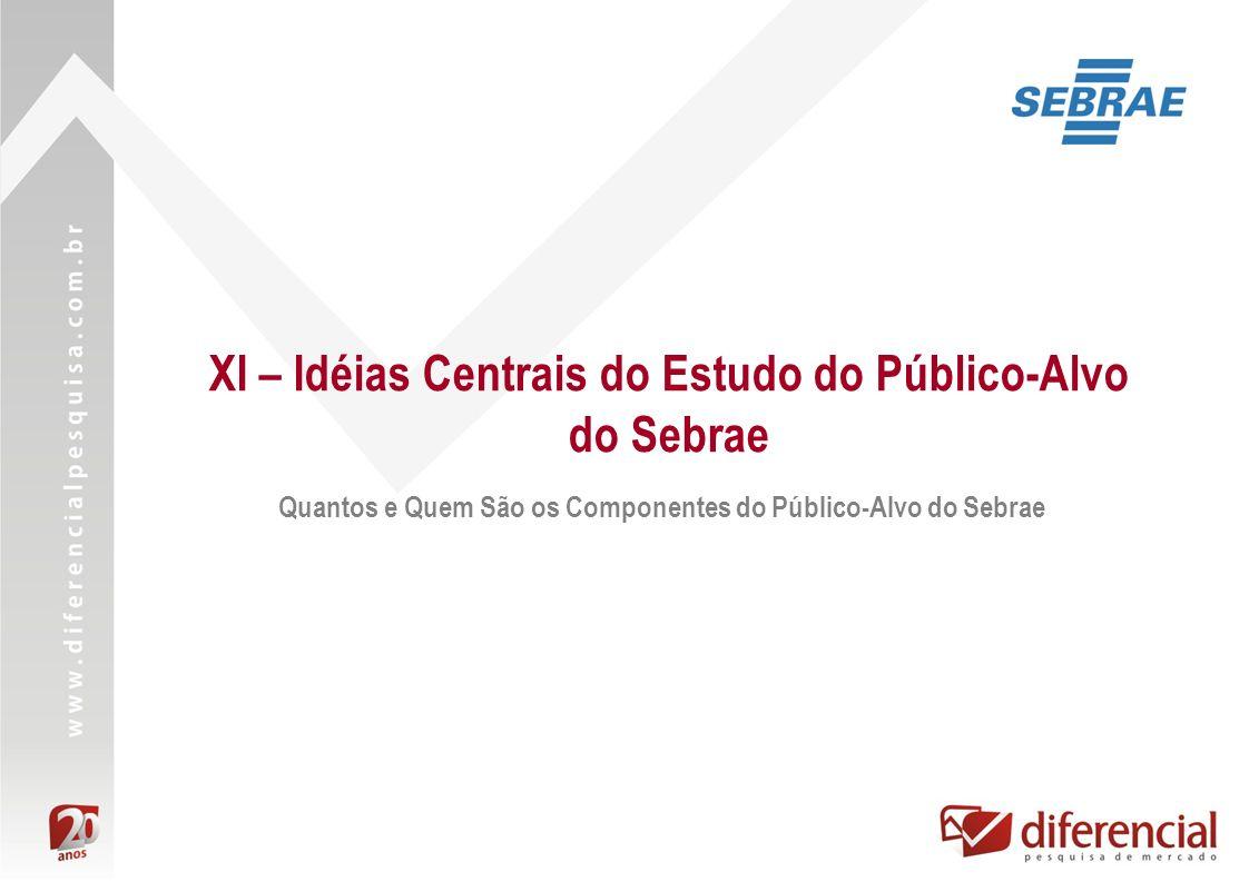 XI – Idéias Centrais do Estudo do Público-Alvo do Sebrae Quantos e Quem São os Componentes do Público-Alvo do Sebrae