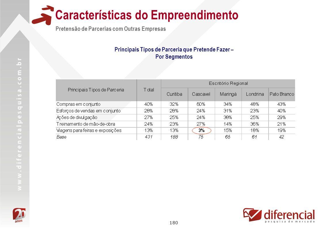 180 Características do Empreendimento Pretensão de Parcerias com Outras Empresas Principais Tipos de Parceria que Pretende Fazer – Por Segmentos