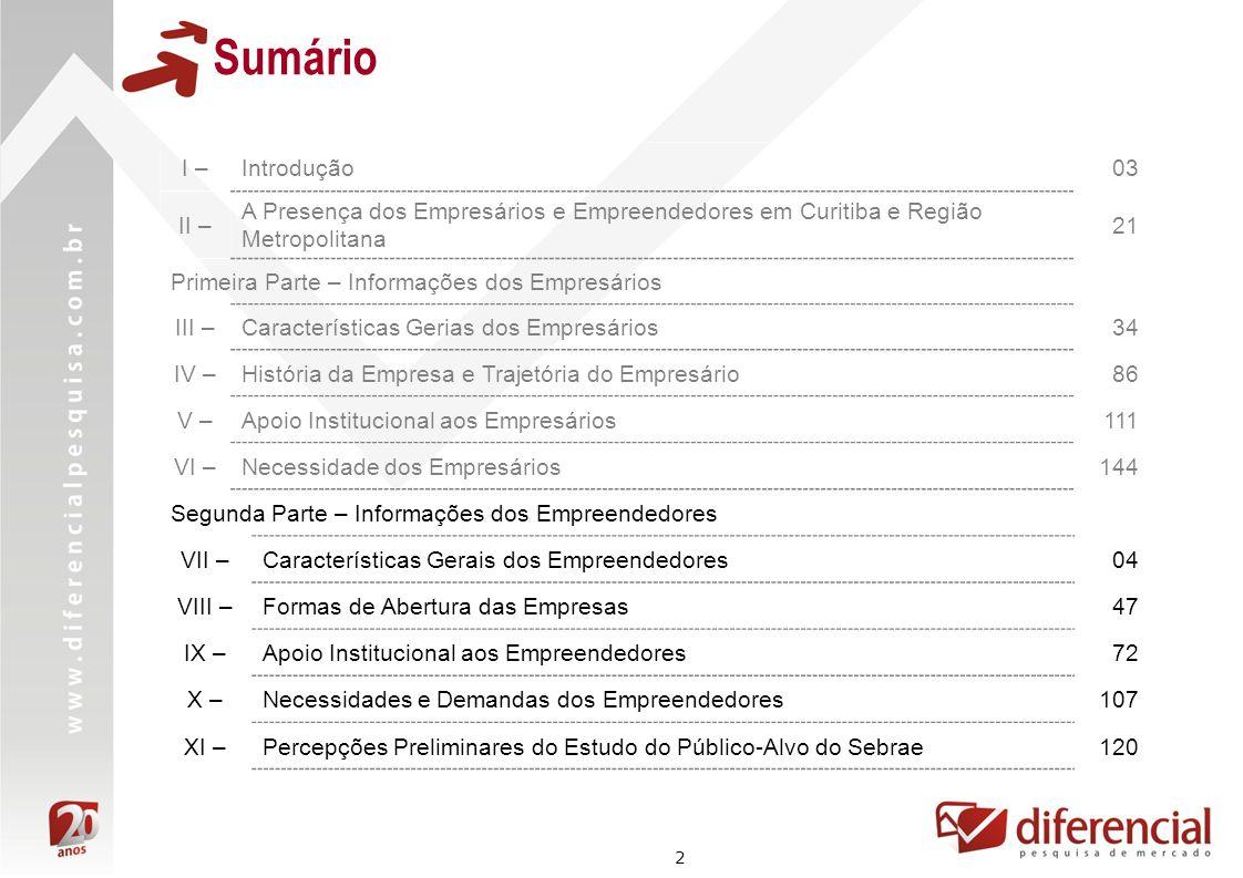 2 Sumário I –Introdução03 II – A Presença dos Empresários e Empreendedores em Curitiba e Região Metropolitana 21 Primeira Parte – Informações dos Empr
