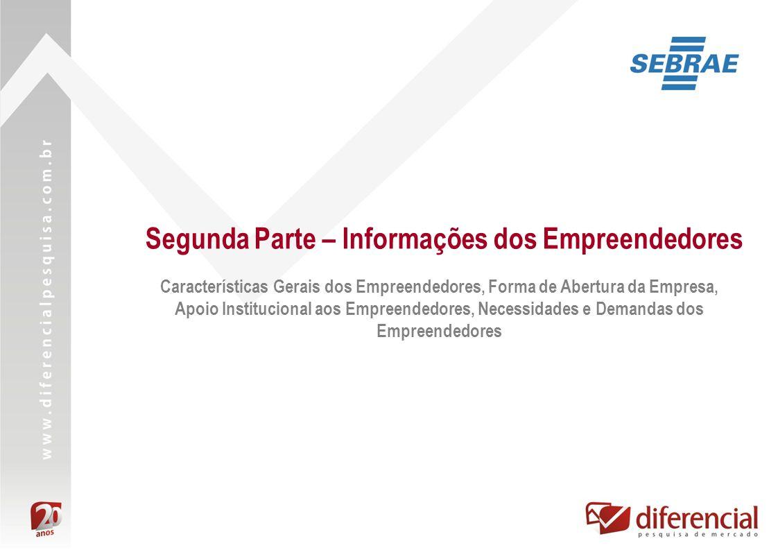 Segunda Parte – Informações dos Empreendedores Características Gerais dos Empreendedores, Forma de Abertura da Empresa, Apoio Institucional aos Empree