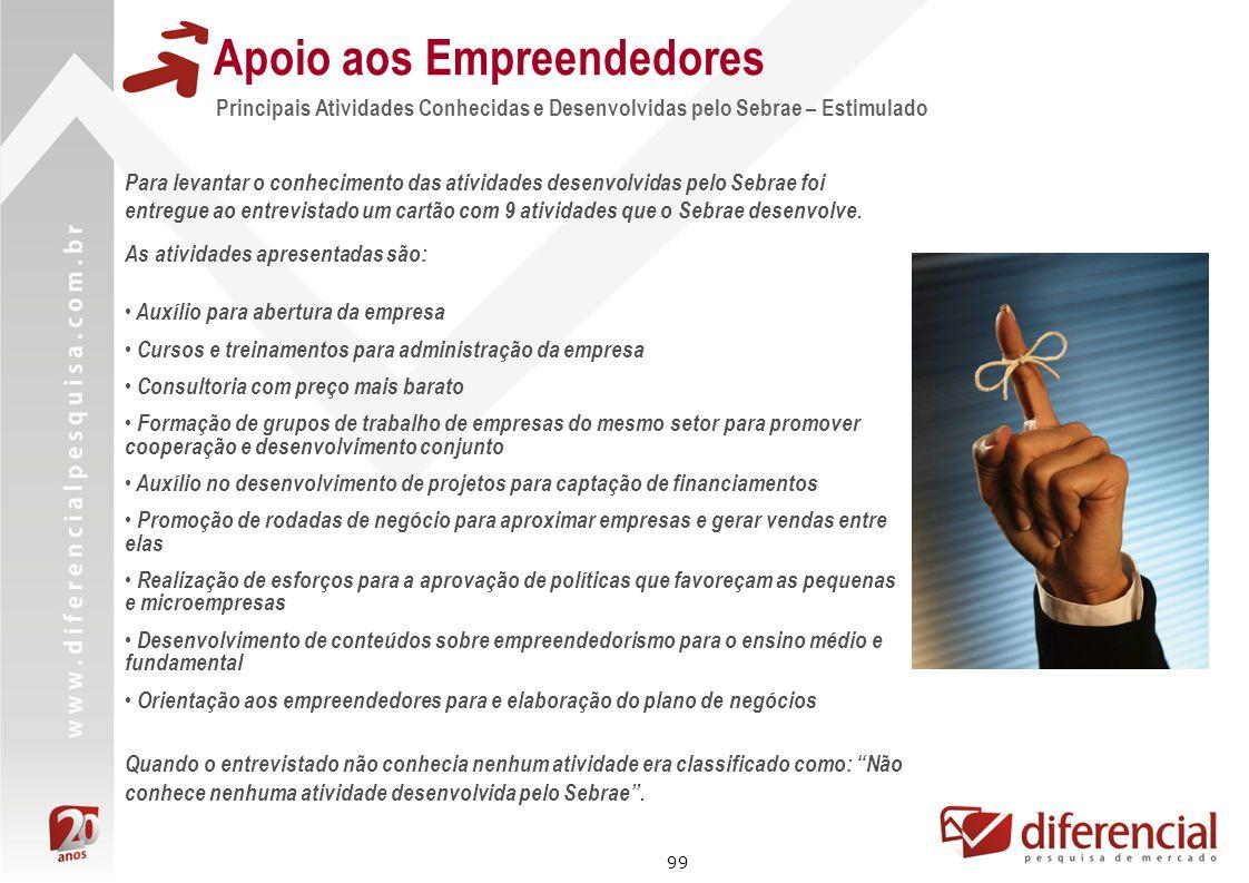 99 Apoio aos Empreendedores Principais Atividades Conhecidas e Desenvolvidas pelo Sebrae – Estimulado Para levantar o conhecimento das atividades dese