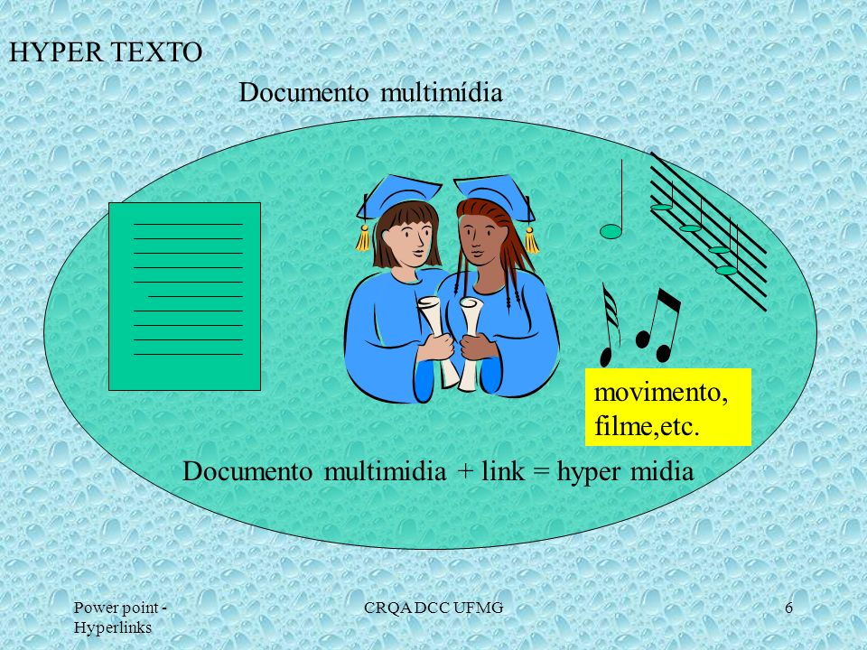Power point - Hyperlinks CRQA DCC UFMG6 HYPER TEXTO Documento multimidia + link = hyper midia movimento, filme,etc.