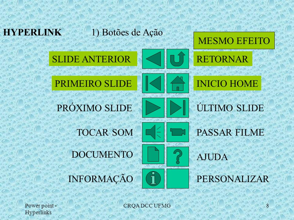 Power point - Hyperlinks CRQA DCC UFMG7 www Documentos Hypermidia Internet Servidor www permite a visualização destes documentos