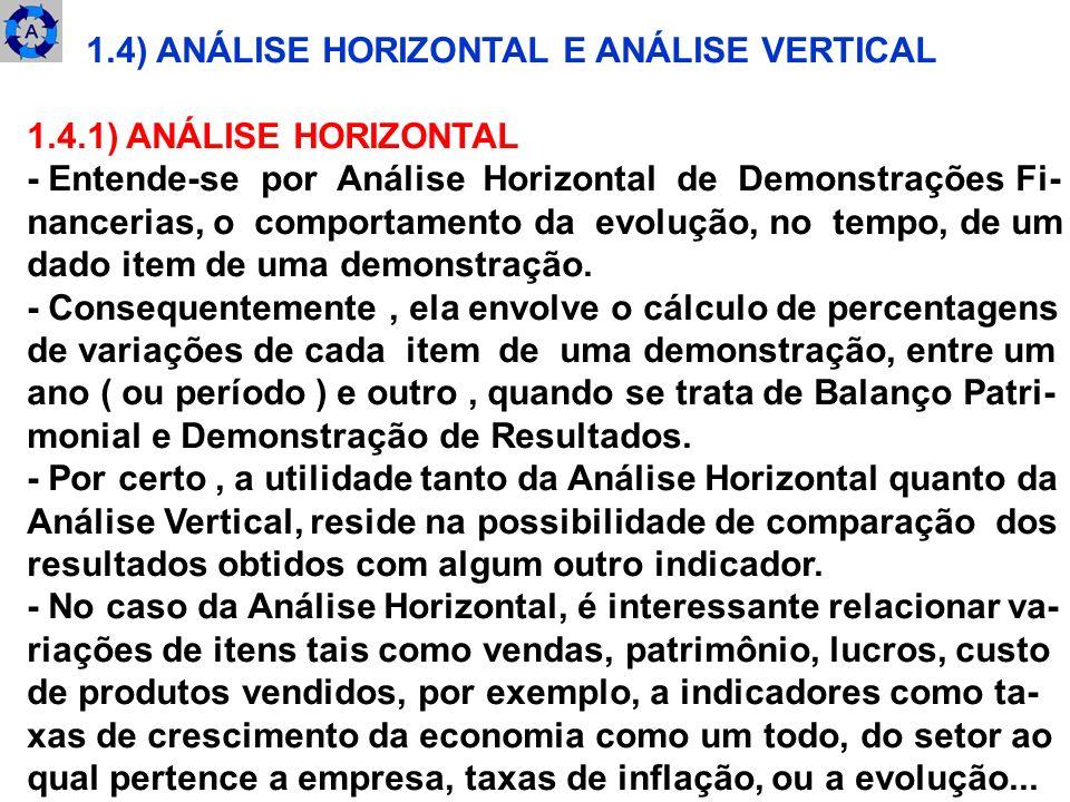 1.4) ANÁLISE HORIZONTAL E ANÁLISE VERTICAL 1.4.1) ANÁLISE HORIZONTAL - Entende-se por Análise Horizontal de Demonstrações Fi- nancerias, o comportamen