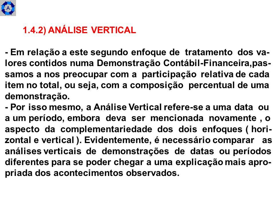 1.4.2) ANÁLISE VERTICAL - Em relação a este segundo enfoque de tratamento dos va- lores contidos numa Demonstração Contábil-Financeira,pas- samos a no