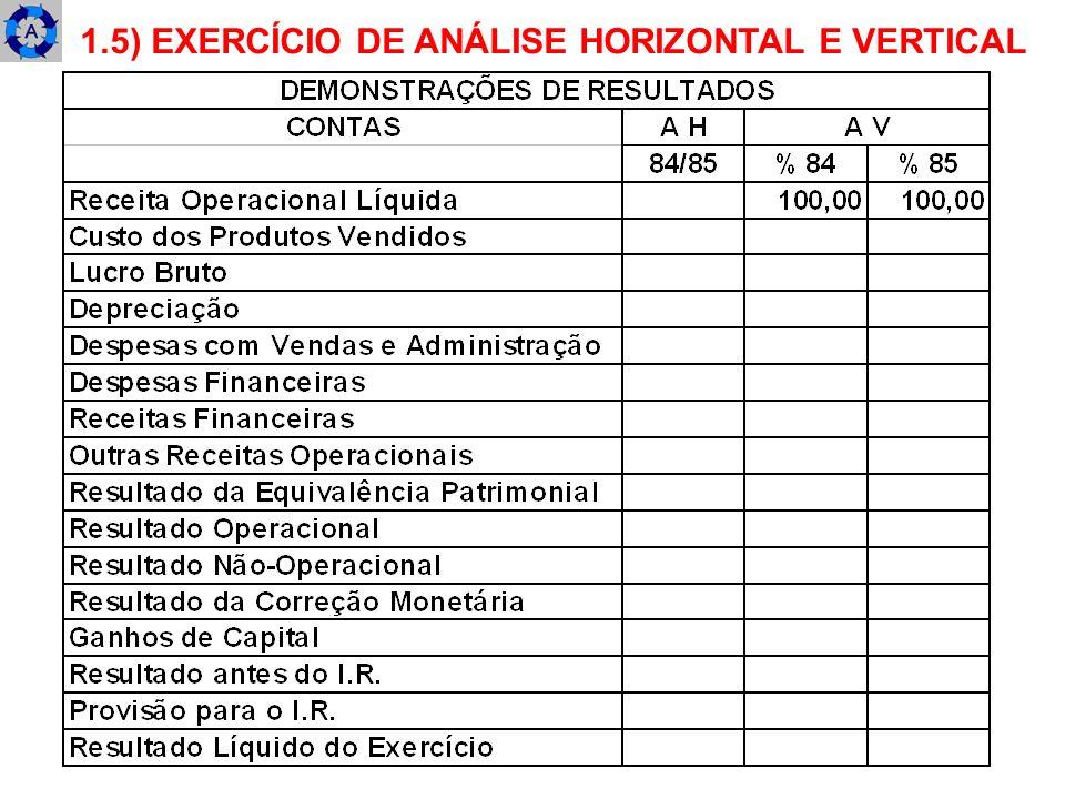 PARA EFEITOS DE AUXÍLIO NO CÁLCULO DOS ÍNDICES DAS ANÁLISES VERTICAL E HORIZONTAL PODEMOS UTILIZAR AS SEGUINTES FÓRMULAS : - NA ANÁLISE VERTICAL : ITEM x 100 AV = ROL - NA ANÁLISE HORIZONTAL : VALOR (T 2) x 100 AH = - 100 VALOR ( T 1 )