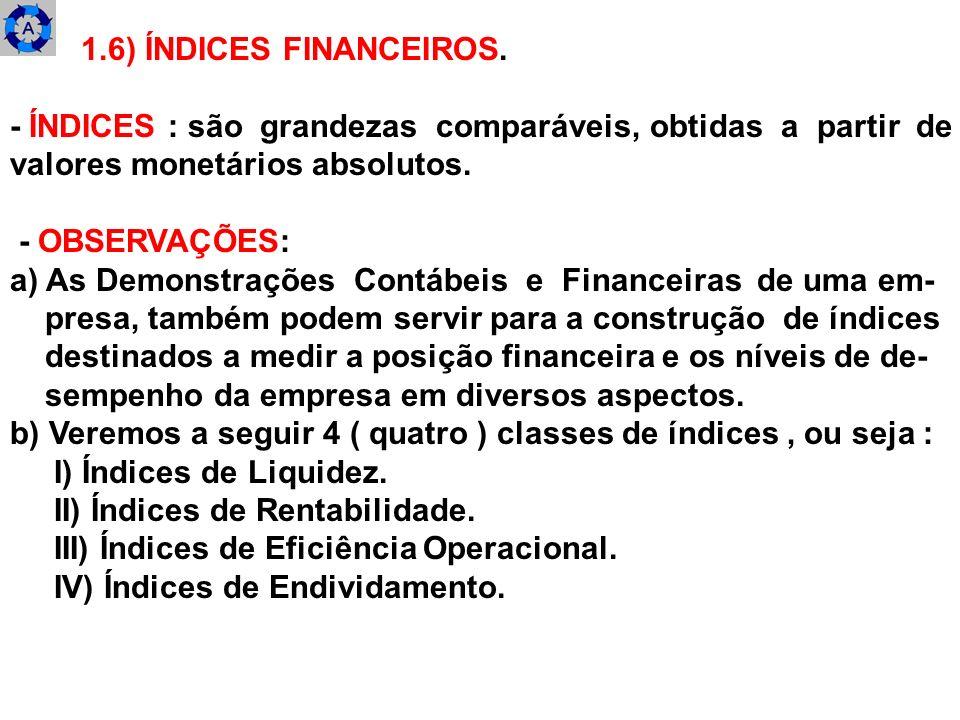 1.6) ÍNDICES FINANCEIROS. - ÍNDICES : são grandezas comparáveis, obtidas a partir de valores monetários absolutos. - OBSERVAÇÕES: a) As Demonstrações