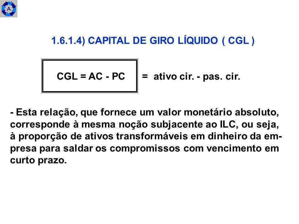 1.6.1.4) CAPITAL DE GIRO LÍQUIDO ( CGL ) CGL = AC - PC = ativo cir. - pas. cir. - Esta relação, que fornece um valor monetário absoluto, corresponde à