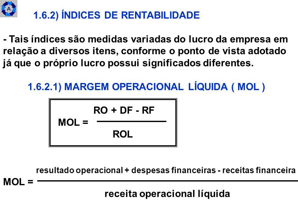1.6.2) ÍNDICES DE RENTABILIDADE - Tais índices são medidas variadas do lucro da empresa em relação a diversos itens, conforme o ponto de vista adotado