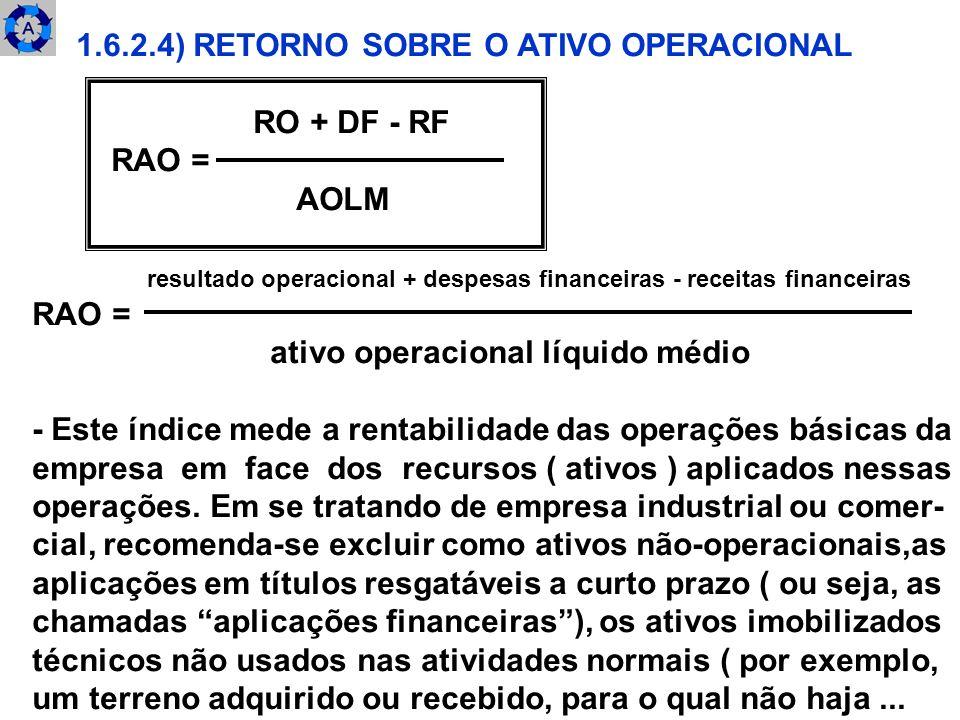 1.6.2.4) RETORNO SOBRE O ATIVO OPERACIONAL RO + DF - RF RAO = AOLM resultado operacional + despesas financeiras - receitas financeiras RAO = ativo ope