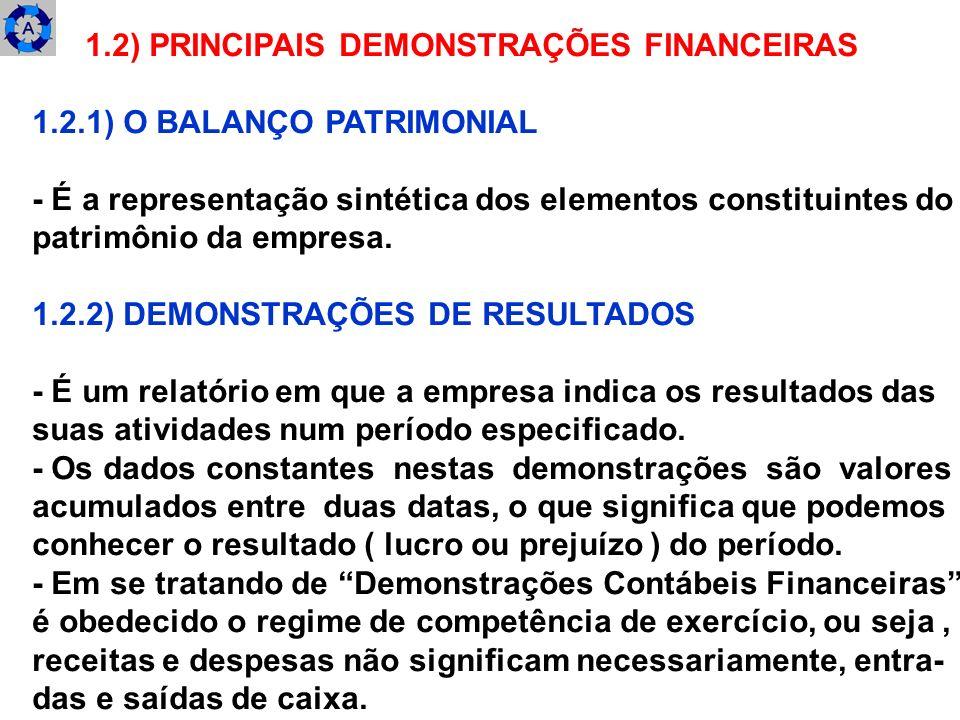 1.2) PRINCIPAIS DEMONSTRAÇÕES FINANCEIRAS 1.2.1) O BALANÇO PATRIMONIAL - É a representação sintética dos elementos constituintes do patrimônio da empr