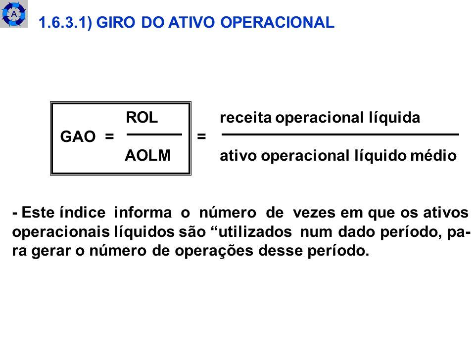 1.6.3.1) GIRO DO ATIVO OPERACIONAL ROL receita operacional líquida GAO = = AOLM ativo operacional líquido médio - Este índice informa o número de veze