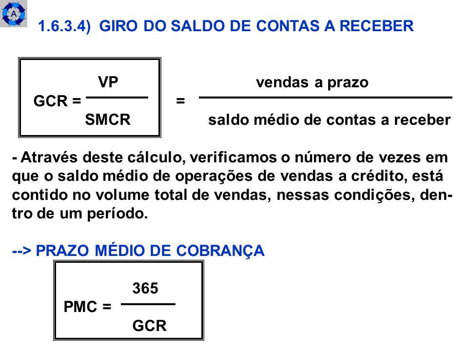 1.6.3.4) GIRO DO SALDO DE CONTAS A RECEBER VP vendas a prazo GCR = = SMCR saldo médio de contas a receber - Através deste cálculo, verificamos o númer