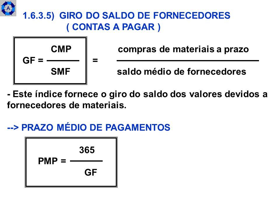 1.6.3.5) GIRO DO SALDO DE FORNECEDORES ( CONTAS A PAGAR ) CMP compras de materiais a prazo GF = = SMF saldo médio de fornecedores - Este índice fornec