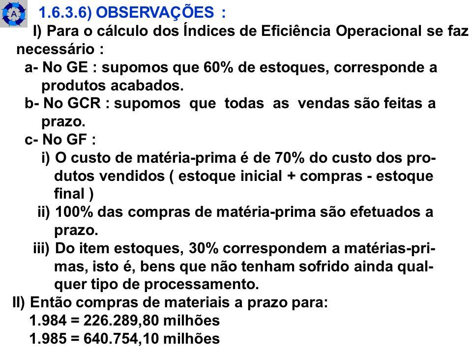 1.6.3.6) OBSERVAÇÕES : I) Para o cálculo dos Índices de Eficiência Operacional se faz necessário : a- No GE : supomos que 60% de estoques, corresponde