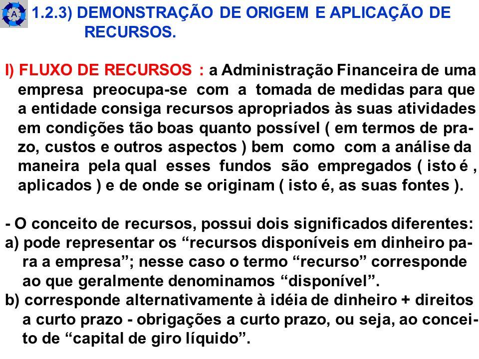 1.2.3) DEMONSTRAÇÃO DE ORIGEM E APLICAÇÃO DE RECURSOS. I) FLUXO DE RECURSOS : a Administração Financeira de uma empresa preocupa-se com a tomada de me