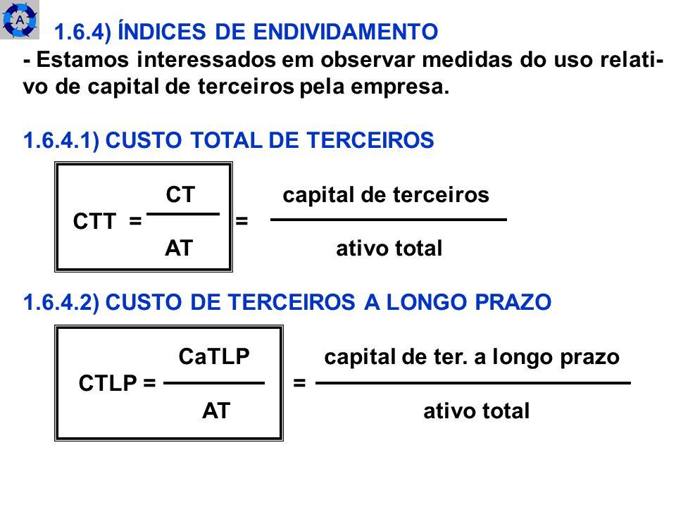 1.6.4) ÍNDICES DE ENDIVIDAMENTO - Estamos interessados em observar medidas do uso relati- vo de capital de terceiros pela empresa. 1.6.4.1) CUSTO TOTA